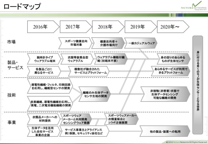 【26件掲載中】アンド化工株式会社の求人・正社員転職情報