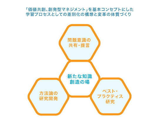 nuture_diagram2