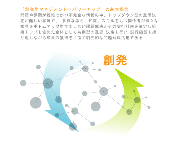 nuture_diagram3
