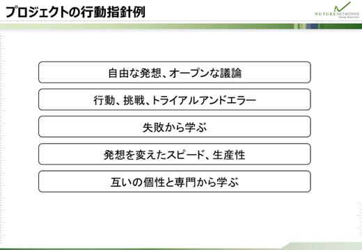 プロジェクトの行動指針例